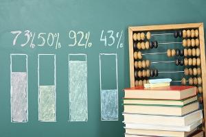 Évaluation chiffrée et suivi : comment les LMS utilisent nos résultats ?